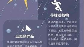 面对极端天气,如何保护自己?